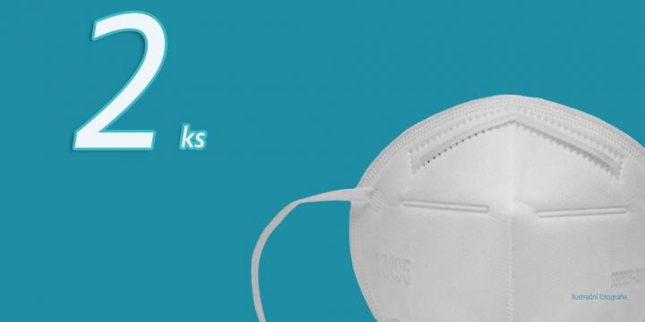 Respirátor KN95 - 2ks